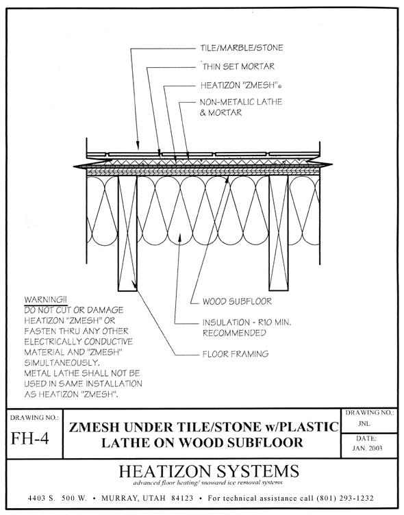 INSTALLATION MANUALS Full Install Manual for all